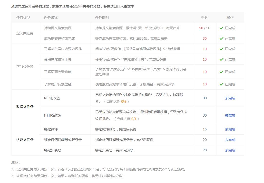 惠州搜索引擎优化说明baidu熊掌号有关使命规则